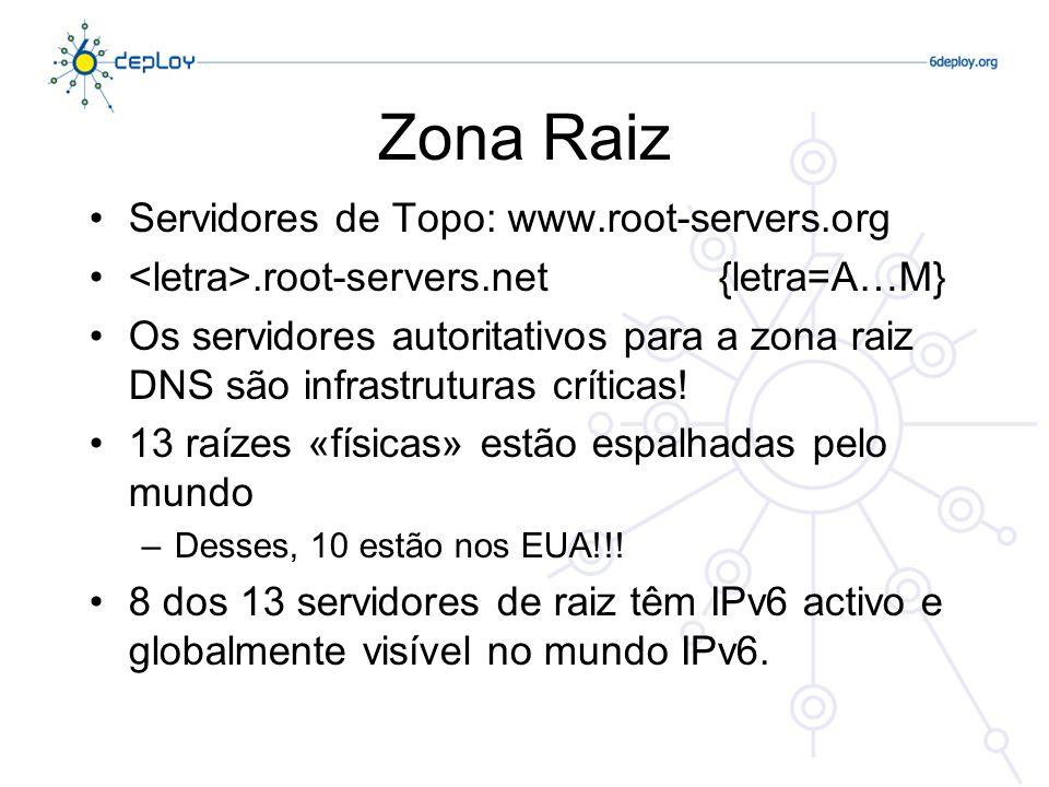 Zona Raiz Servidores de Topo: www.root-servers.org.root-servers.net{letra=A…M} Os servidores autoritativos para a zona raiz DNS são infrastruturas críticas.