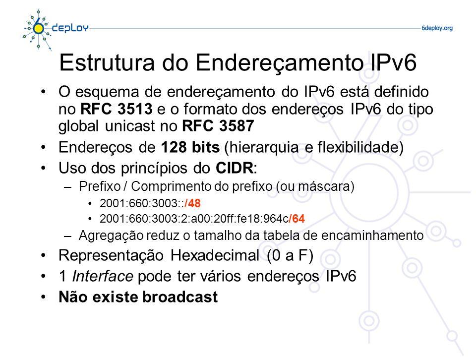 Estrutura do Endereçamento IPv6 O esquema de endereçamento do IPv6 está definido no RFC 3513 e o formato dos endereços IPv6 do tipo global unicast no