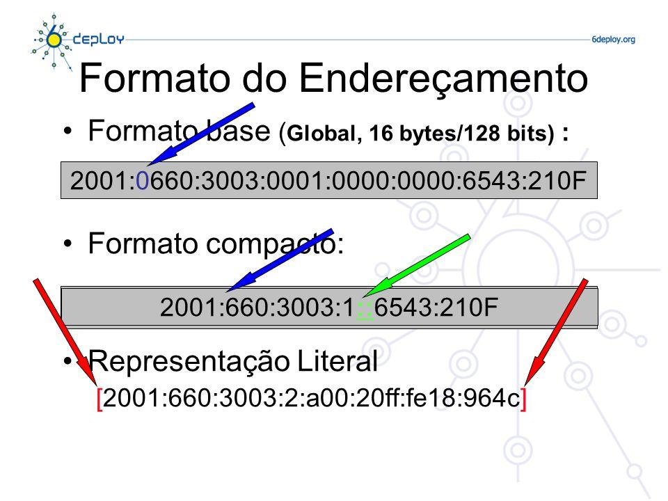 Formato do Endereçamento Formato base ( Global, 16 bytes/128 bits) : Formato compacto: Representação Literal [2001:660:3003:2:a00:20ff:fe18:964c] 2001