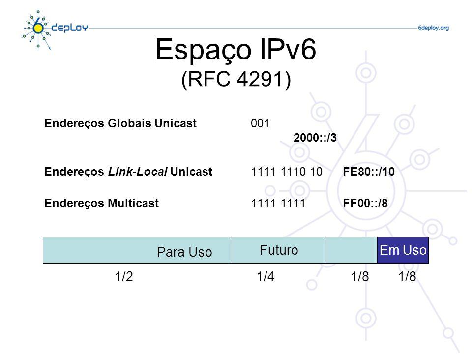 Espaço IPv6 (RFC 4291) Endereços Globais Unicast 001 2000::/3 Endereços Link-Local Unicast 1111 1110 10 FE80::/10 Endereços Multicast 1111 1111 FF00::