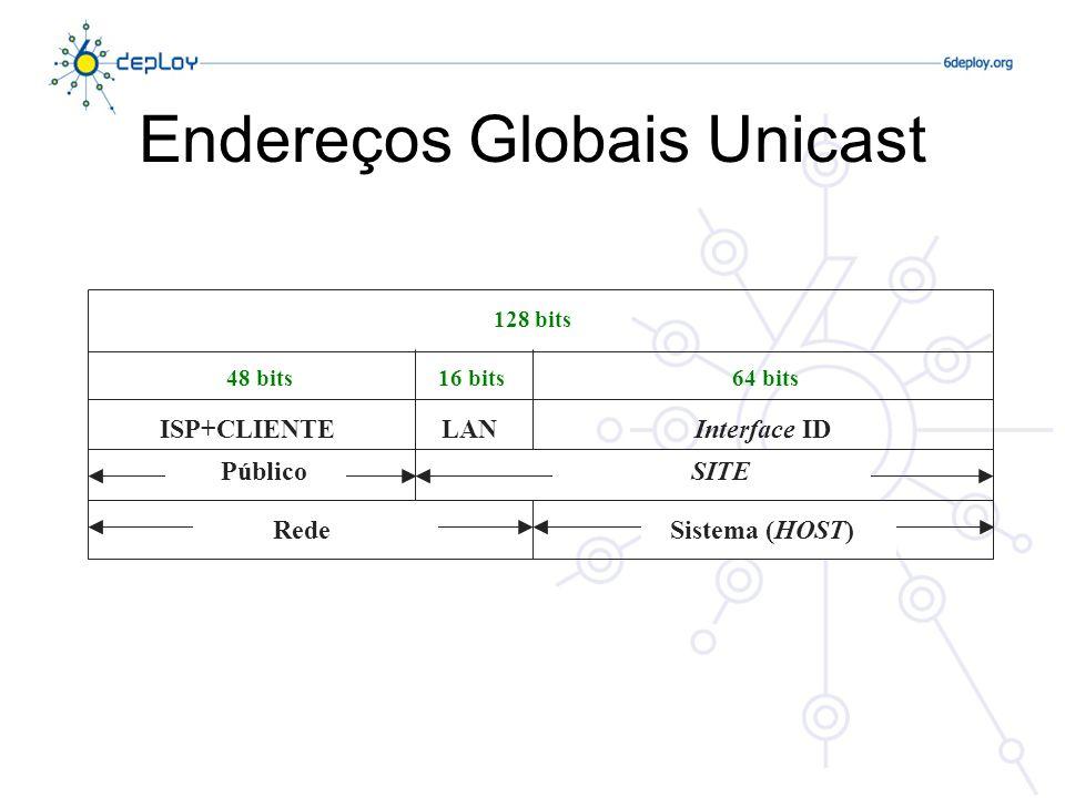 Endereços Globais Unicast 16 bits Interface ID 48 bits64 bits 128 bits Sistema (HOST) ISP+CLIENTE SITEPúblico Rede LAN