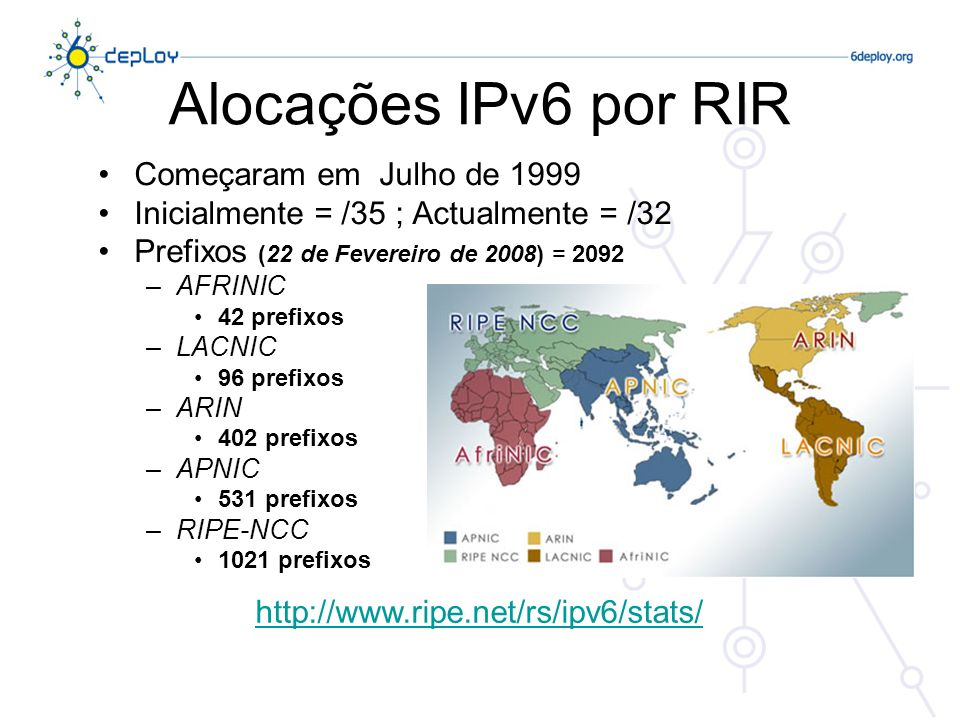 Alocações IPv6 por RIR Começaram em Julho de 1999 Inicialmente = /35 ; Actualmente = /32 Prefixos (22 de Fevereiro de 2008) = 2092 –AFRINIC 42 prefixo
