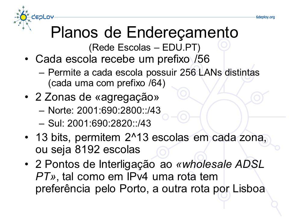 Planos de Endereçamento (Rede Escolas – EDU.PT) Cada escola recebe um prefixo /56 –Permite a cada escola possuir 256 LANs distintas (cada uma com pref