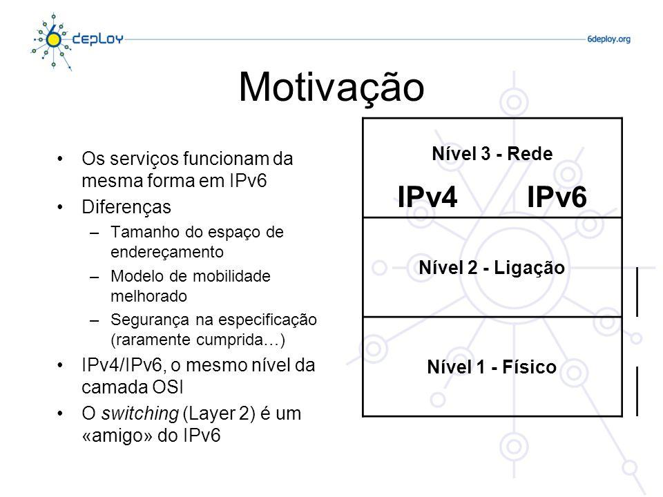 Planos de Endereçamento Preparar um plano de endereçamento IPv6 não é trivial Necessita de ser planeado atempadamente –Não esquecendo todos os pontos e especificidades (topologias) existentes na rede Manter em mente a agregação, mas não a conservação, nem fundamentalismos http://www.ipv6-tf.com.pt /documentos/planos_enderecamento.php –Rede Ciência Tecnologia e Sociedade (RCTS) –Fundação para a Computação Científica Nacional (FCCN) –Fac.Ciências e Tecnologia/Universidade Nova de Lisboa –Universidade do Porto