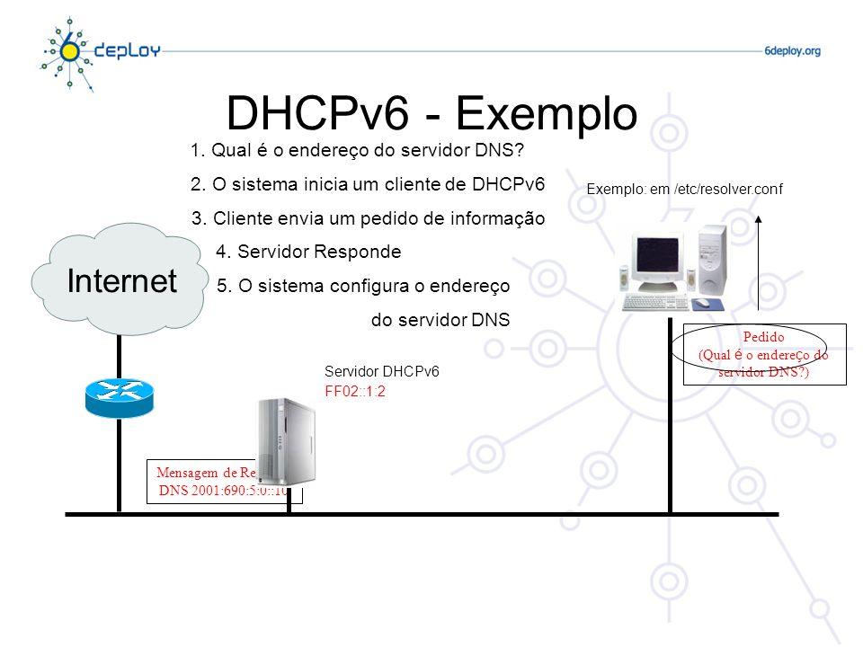 DHCPv6 - Exemplo Internet Mensagem de Resposta DNS 2001:690:5:0::10 Pedido (Qual é o endere ç o do servidor DNS?) 2. O sistema inicia um cliente de DH