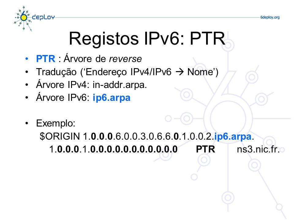 Registos IPv6: PTR PTR : Árvore de reverse Tradução (Endereço IPv4/IPv6 Nome) Árvore IPv4: in-addr.arpa. Árvore IPv6: ip6.arpa Exemplo: $ORIGIN 1.0.0.
