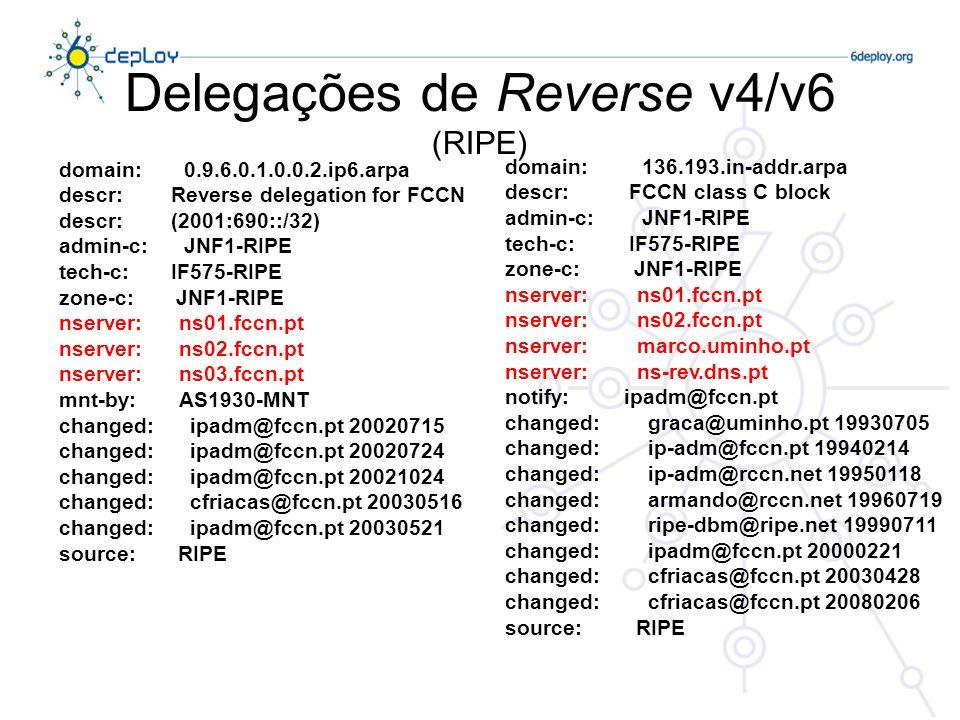 Delegações de Reverse v4/v6 (RIPE) domain: 0.9.6.0.1.0.0.2.ip6.arpa descr: Reverse delegation for FCCN descr: (2001:690::/32) admin-c: JNF1-RIPE tech-