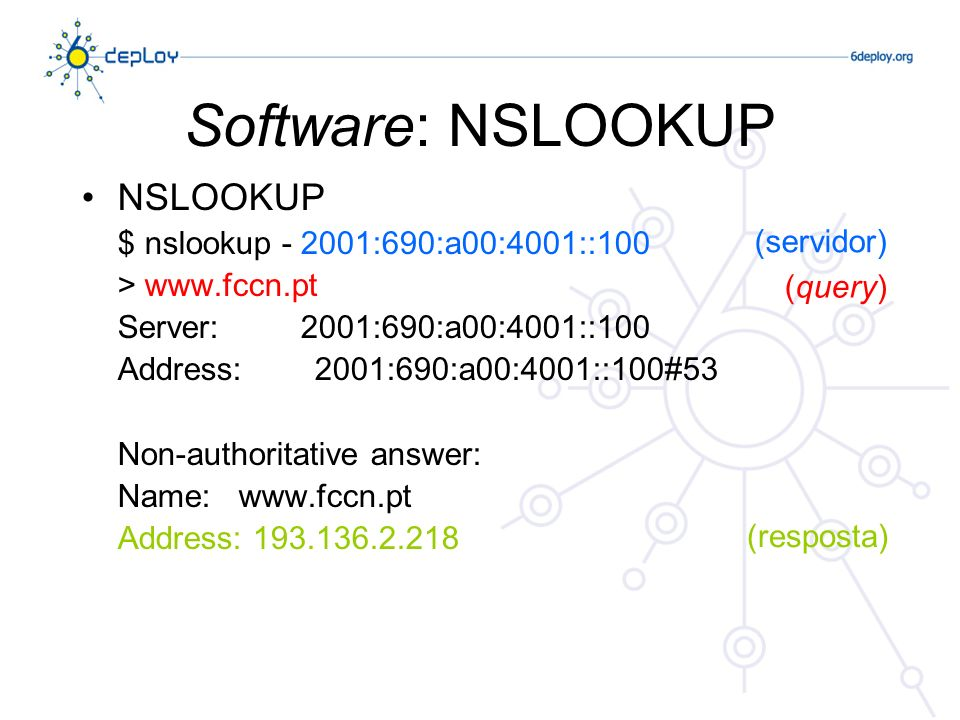 Software: NSLOOKUP NSLOOKUP $ nslookup - 2001:690:a00:4001::100 > www.fccn.pt Server: 2001:690:a00:4001::100 Address: 2001:690:a00:4001::100#53 Non-au