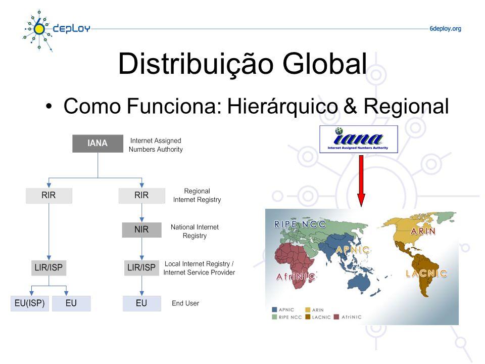 Distribuição (na Europa) 2001:690::/32 2001:690:2100::/48 2001:690:2006::/48 2001:690:2060::/48 2001:720::/32 2001:800::/32 2001:8A0::/32