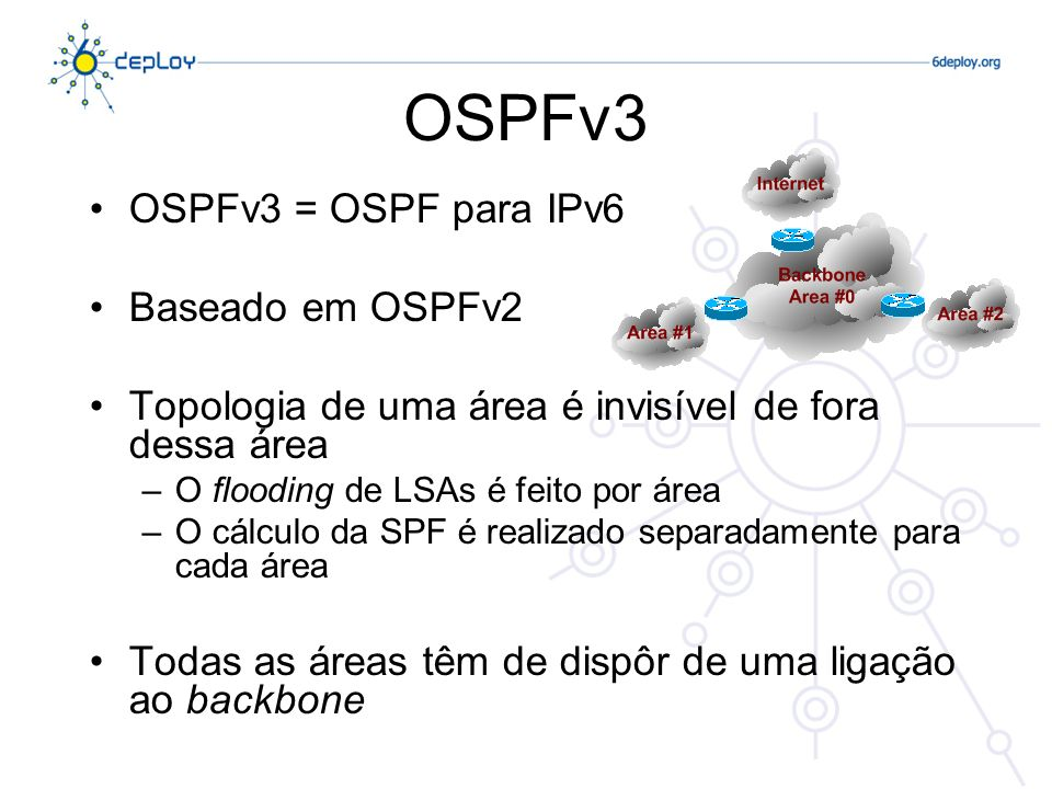 OSPFv3 OSPFv3 = OSPF para IPv6 Baseado em OSPFv2 Topologia de uma área é invisível de fora dessa área –O flooding de LSAs é feito por área –O cálculo