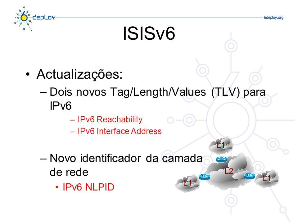 ISISv6 Actualizações: –Dois novos Tag/Length/Values (TLV) para IPv6 –IPv6 Reachability –IPv6 Interface Address –Novo identificador da camada de rede I