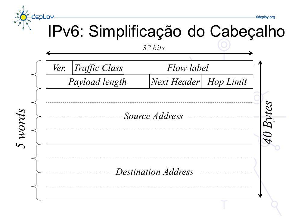 IPv6: Simplificação do Cabeçalho Ver. Hop LimitPayload length Flow label Next Header Source Address Destination Address 40 Bytes 5 words 32 bits Traff