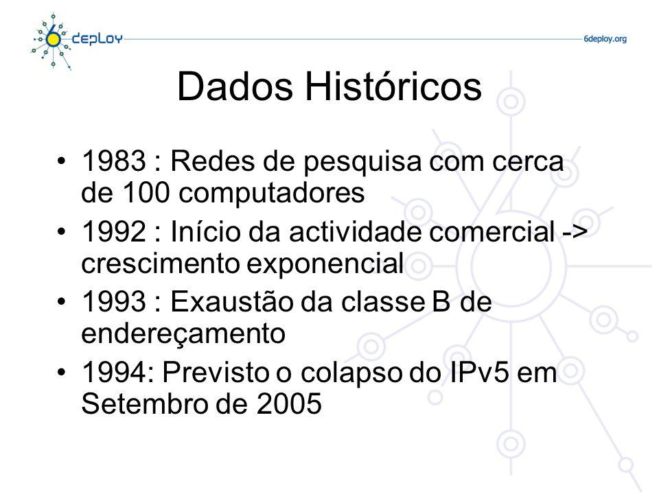 Dados Históricos 1983 : Redes de pesquisa com cerca de 100 computadores 1992 : Início da actividade comercial -> crescimento exponencial 1993 : Exaustão da classe B de endereçamento 1994: Previsto o colapso do IPv5 em Setembro de 2005
