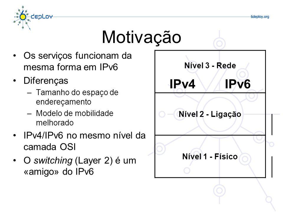Motivação Os serviços funcionam da mesma forma em IPv6 Diferenças –Tamanho do espaço de endereçamento –Modelo de mobilidade melhorado IPv4/IPv6 no mesmo nível da camada OSI O switching (Layer 2) é um «amigo» do IPv6 Nível 3 - Rede IPv4IPv6 Nível 2 - Ligação Nível 1 - Físico