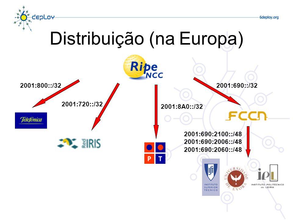 Endereçamento IPv4 Estatísticas (256 /8s) Fonte: http://www.nro.net/documents/presentations/nro-jointstats-Dec07.ppt