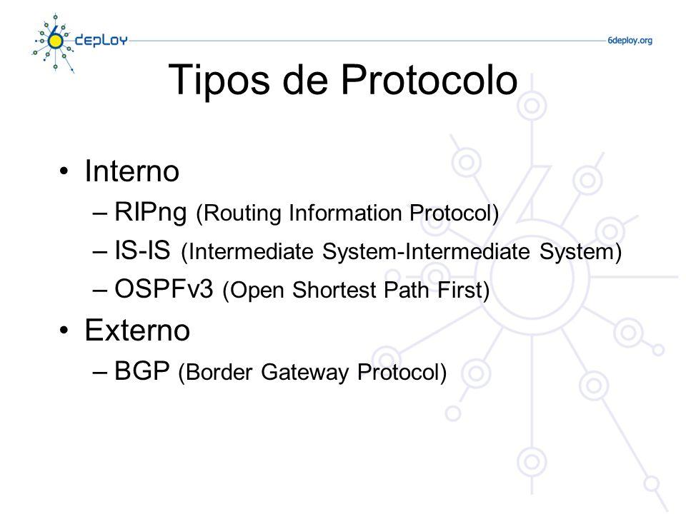 RIPng Igual ao funcionamento em IPv4 –Baseado no RIPv2 –Vector de Distância, máximo de 15 hops, split-horizon, … É um protocolo específico para IPv6 –Num ambiente IPv4+IPv6 caso se escolha o RIP será necessário usar RIP (IPv4) e RIPng (IPv6)