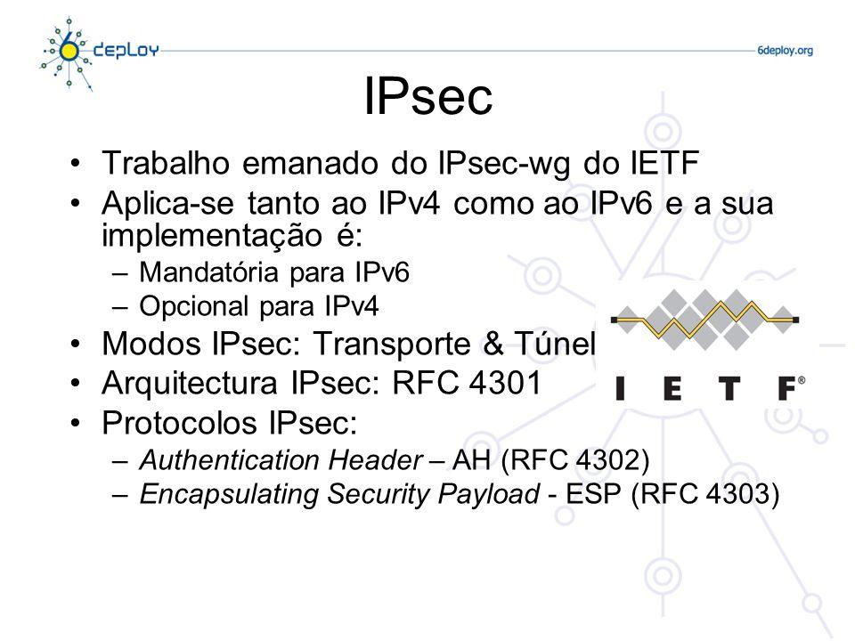IPsec - Arquitectura Políticas de Segurança: Que tráfego é tratado.