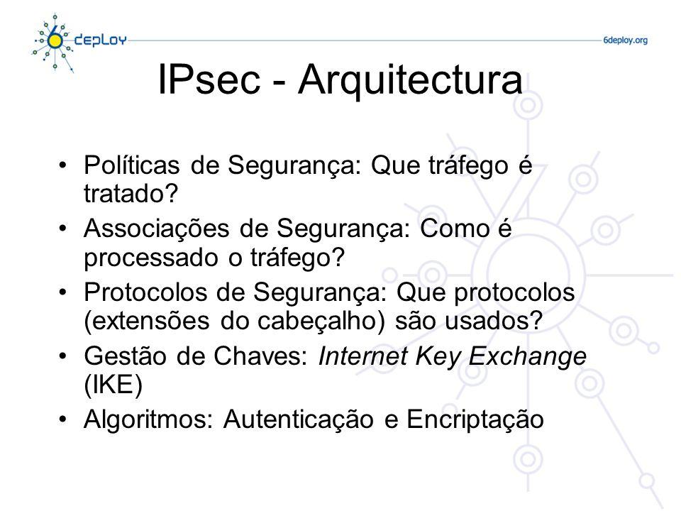 IPsec - Modos Modo de Transporte –Acima do nível IP –Apenas o payload dos datagramas IP são protegidos Modo de Túnel –IP dentro de IP –Todos os datagramas que atravessam o túnel são protegidos