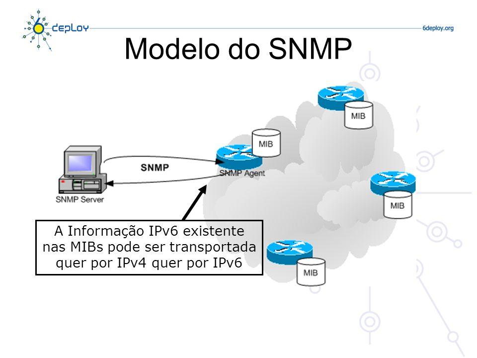 SNMP sobre IPv6 Cisco: – Dependente da versão de IOS Juniper, Hitachi, 6wind: – SNMP através de IPv6 está disponível Comandos (Unix): – snmpget – snmpwalk