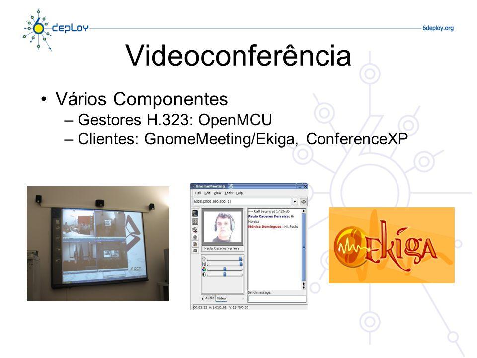 Vários Componentes – Gestores H.323: OpenMCU – Clientes: GnomeMeeting/Ekiga, ConferenceXP Videoconferência