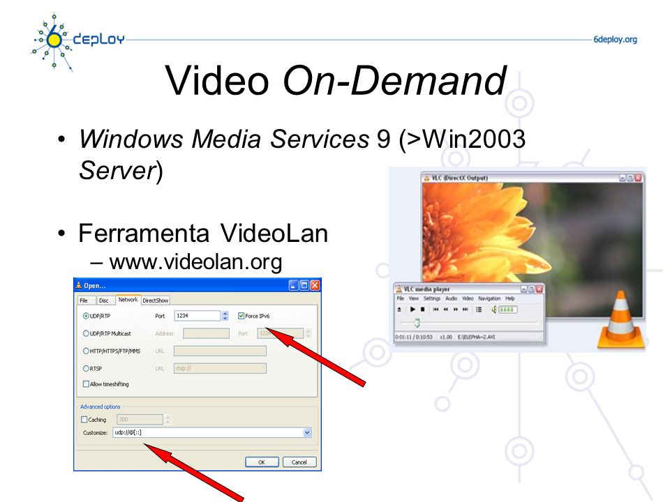 Windows Media Services 9 (>Win2003 Server) Ferramenta VideoLan – www.videolan.org Video On-Demand