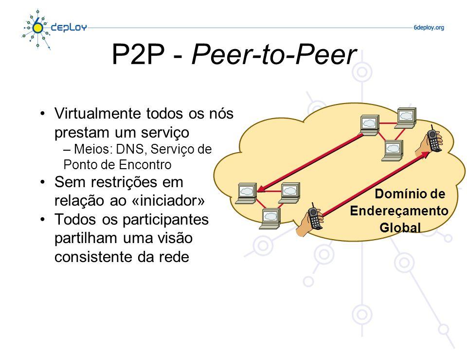 Domínio de Endereçamento Global Virtualmente todos os nós prestam um serviço – Meios: DNS, Serviço de Ponto de Encontro Sem restrições em relação ao «
