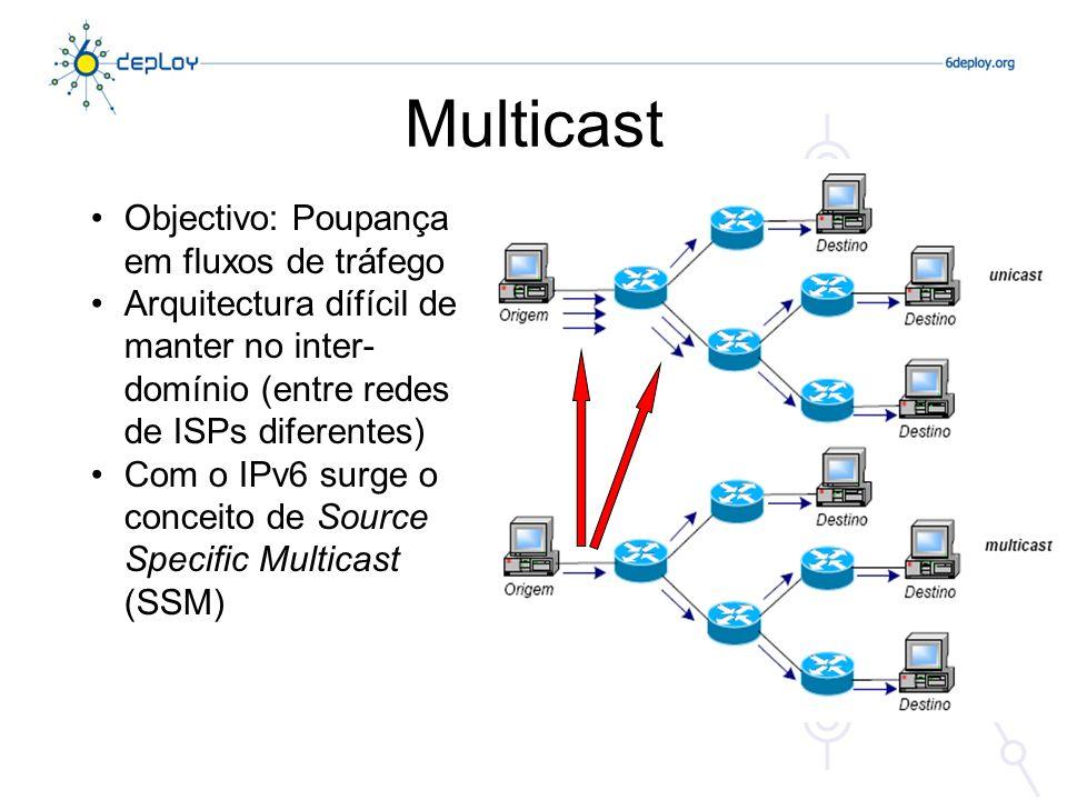 IPv4: IGMP, Internet Group Management Protocol IPv6: MLD, Multicast Listener Discovery Protocolos para Gerir Grupos Multicast – utilizados entre o cliente (pc) e o gateway – evitam que as portas que não estão a aceder a grupos Multicast recebam tráfego indesejado Multicast