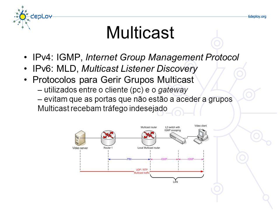 IPv4: IGMP, Internet Group Management Protocol IPv6: MLD, Multicast Listener Discovery Protocolos para Gerir Grupos Multicast – utilizados entre o cli
