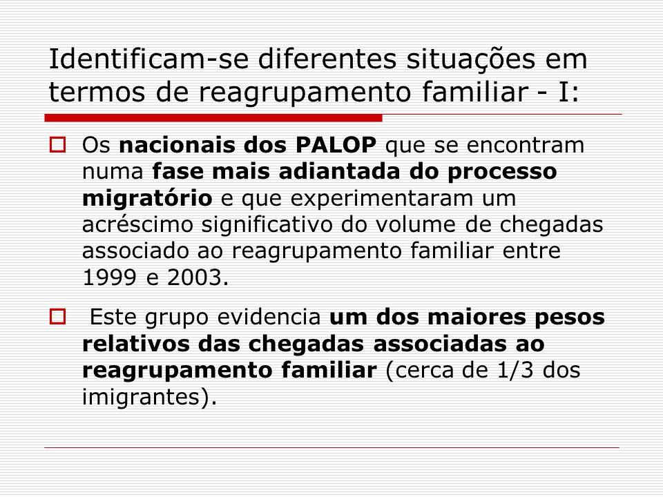Identificam-se diferentes situações em termos de reagrupamento familiar - I: Os nacionais dos PALOP que se encontram numa fase mais adiantada do proce