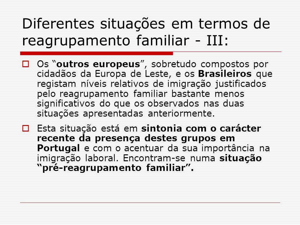 Diferentes situações em termos de reagrupamento familiar - III: Os outros europeus, sobretudo compostos por cidadãos da Europa de Leste, e os Brasilei