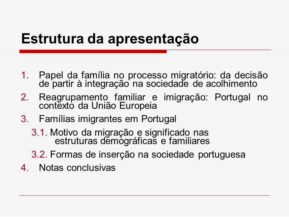 Estrutura da apresentação 1. Papel da família no processo migratório: da decisão de partir à integração na sociedade de acolhimento 2. Reagrupamento f