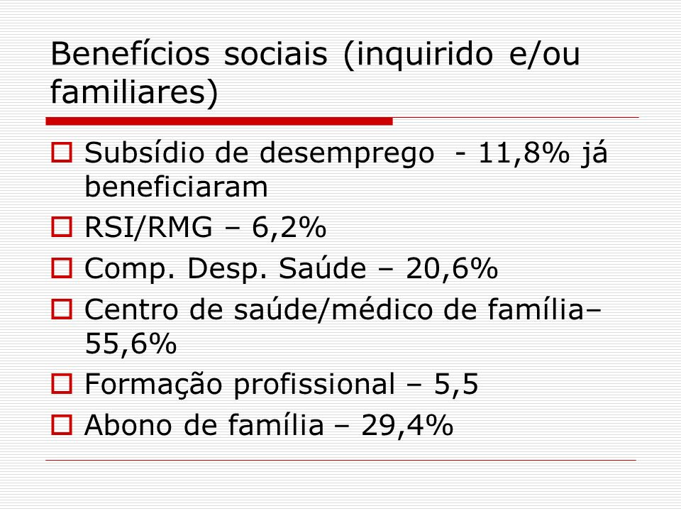 Benefícios sociais (inquirido e/ou familiares) Subsídio de desemprego - 11,8% já beneficiaram RSI/RMG – 6,2% Comp. Desp. Saúde – 20,6% Centro de saúde