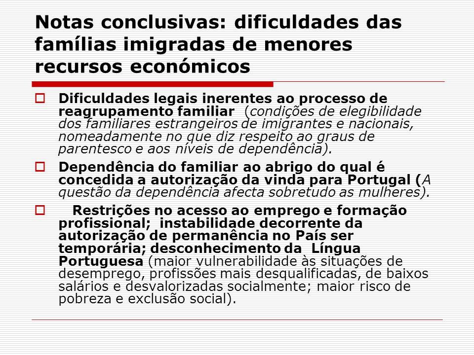 Notas conclusivas: dificuldades das famílias imigradas de menores recursos económicos Dificuldades legais inerentes ao processo de reagrupamento famil
