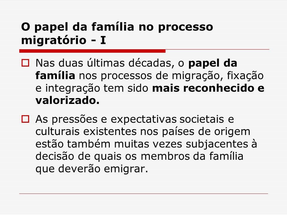 O papel da família no processo migratório - I Nas duas últimas décadas, o papel da família nos processos de migração, fixação e integração tem sido ma