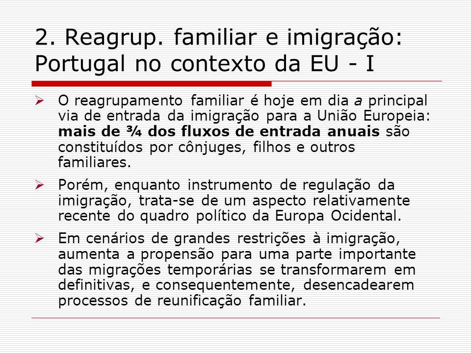 2. Reagrup. familiar e imigração: Portugal no contexto da EU - I O reagrupamento familiar é hoje em dia a principal via de entrada da imigração para a