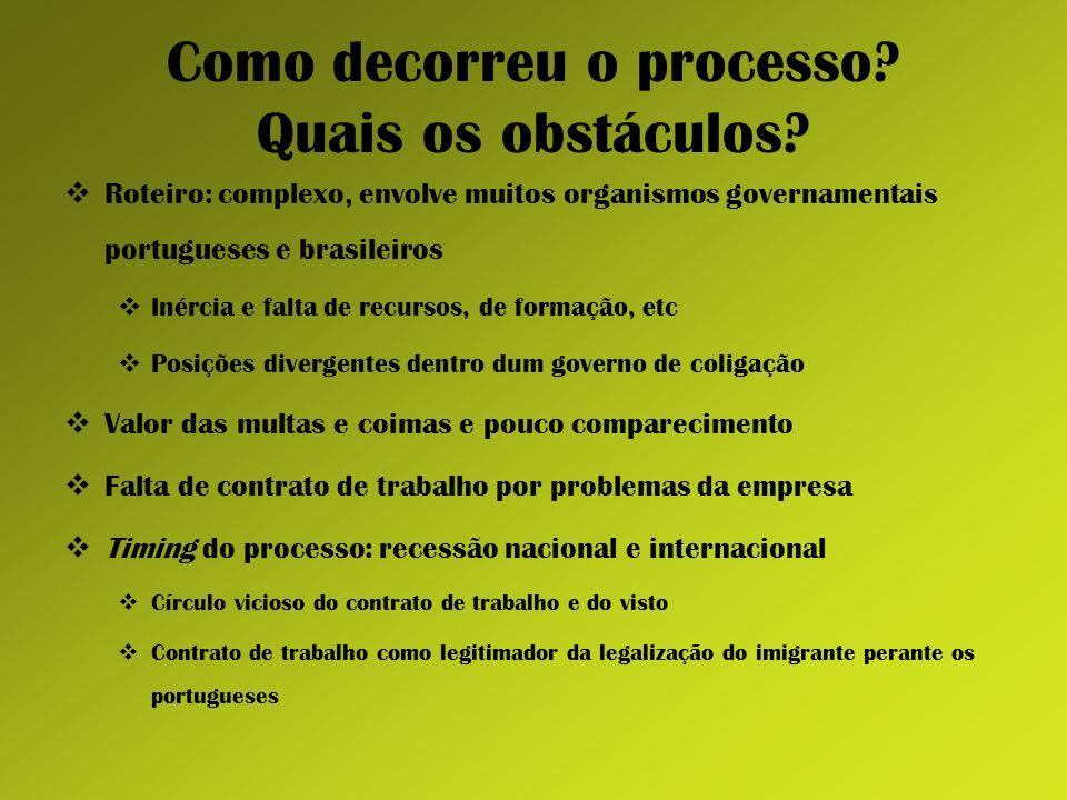 Como decorreu o processo? Quais os obstáculos? Roteiro: complexo, envolve muitos organismos governamentais portugueses e brasileiros Inércia e falta d