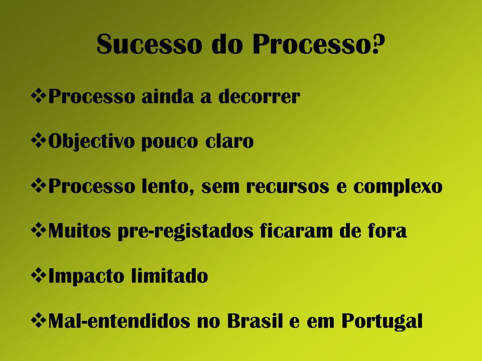 Sucesso do Processo? Processo ainda a decorrer Objectivo pouco claro Processo lento, sem recursos e complexo Muitos pre-registados ficaram de fora Imp