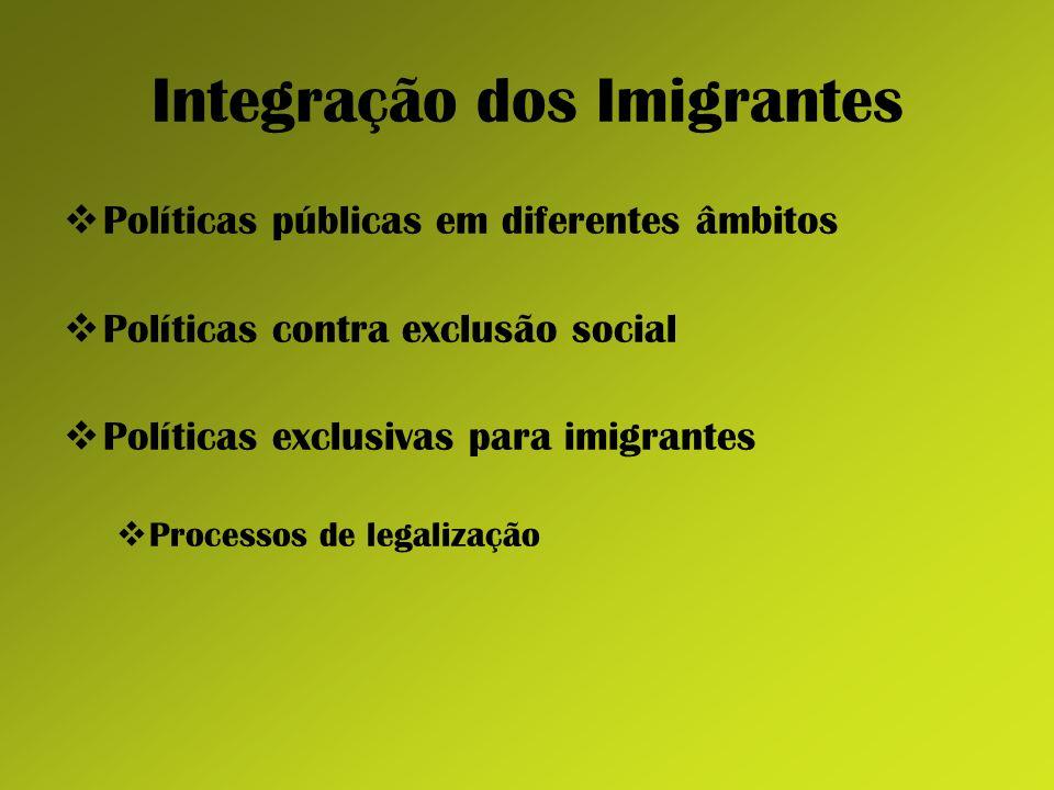 As políticas de incorporação dos imigrantes tem como objectivo principal a activa participação nas esferas social, cultural, política e económica da sociedade de acolhimento (Mármora) Políticas de Incorporação Programas Inserção sócio-cultural Regularização Programas de Inserção laboral