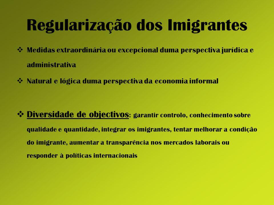Regularização dos Imigrantes Medidas extraordinária ou excepcional duma perspectiva jurídica e administrativa Natural e lógica duma perspectiva da eco