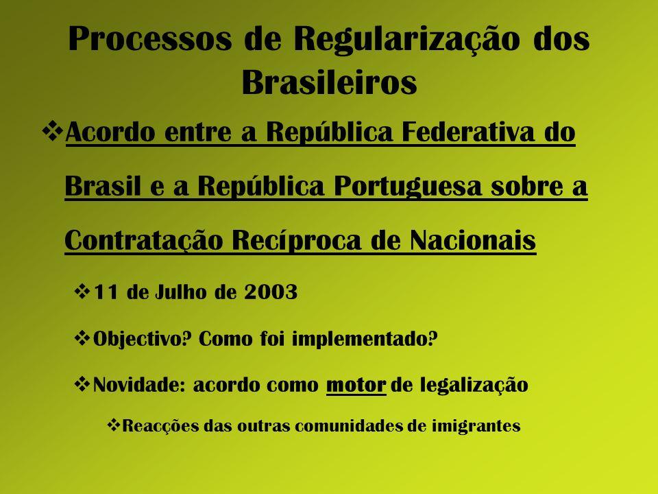 Processos de Regularização dos Brasileiros Acordo entre a República Federativa do Brasil e a República Portuguesa sobre a Contratação Recíproca de Nac
