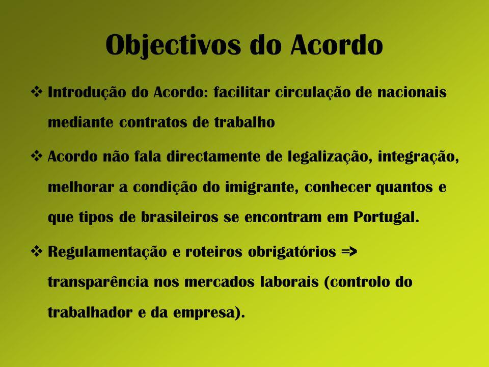 Objectivos do Acordo Introdução do Acordo: facilitar circulação de nacionais mediante contratos de trabalho Acordo não fala directamente de legalizaçã