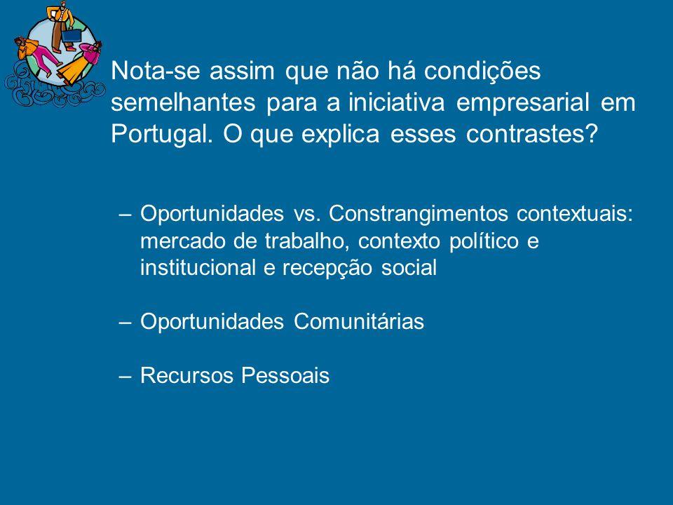 Nota-se assim que não há condições semelhantes para a iniciativa empresarial em Portugal.