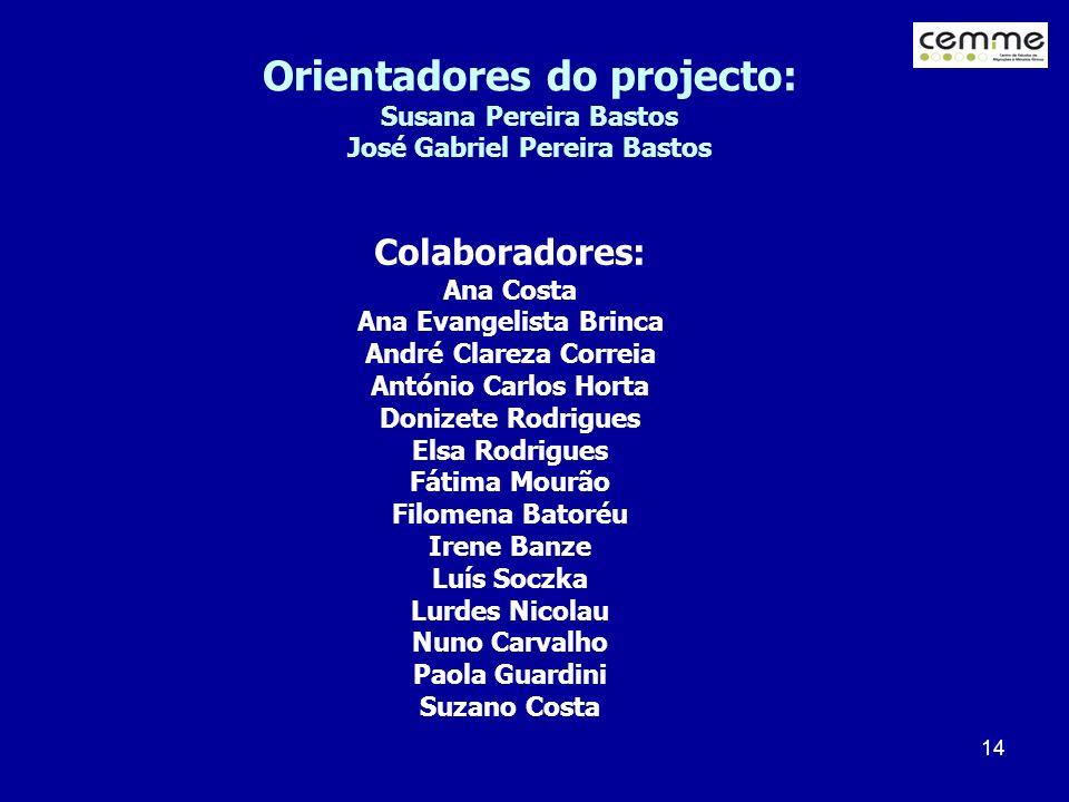 14 Orientadores do projecto: Susana Pereira Bastos José Gabriel Pereira Bastos Colaboradores: Ana Costa Ana Evangelista Brinca André Clareza Correia A