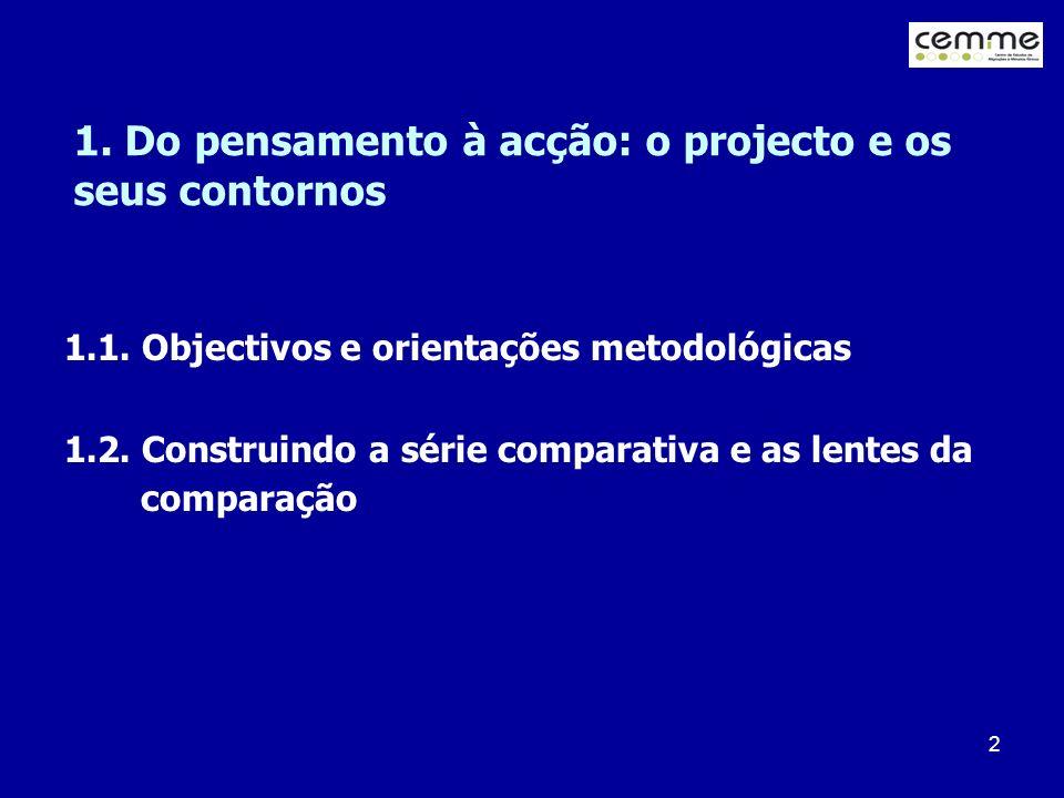 2 1. Do pensamento à acção: o projecto e os seus contornos 1.1. Objectivos e orientações metodológicas 1.2. Construindo a série comparativa e as lente