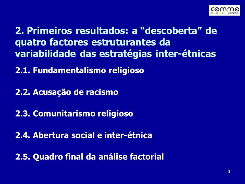 3 2. Primeiros resultados: a descoberta de quatro factores estruturantes da variabilidade das estratégias inter-étnicas 2.1. Fundamentalismo religioso