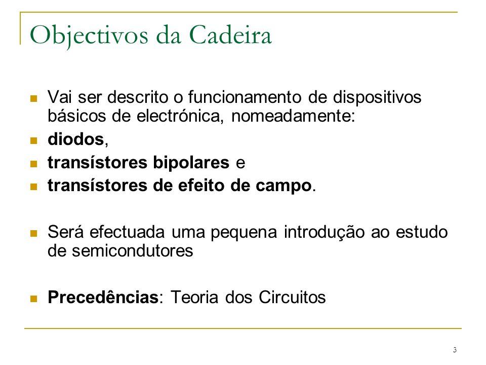 3 Objectivos da Cadeira Vai ser descrito o funcionamento de dispositivos básicos de electrónica, nomeadamente: diodos, transístores bipolares e transístores de efeito de campo.