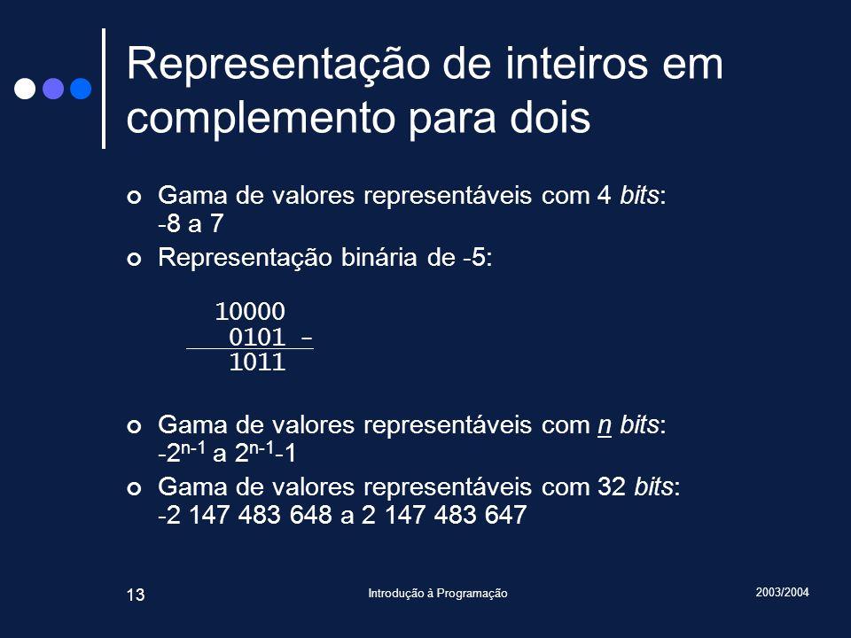 2003/2004 Introdução à Programação 13 Representação de inteiros em complemento para dois Gama de valores representáveis com 4 bits: -8 a 7 Representaç