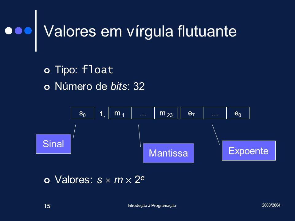 2003/2004 Introdução à Programação 15 Valores em vírgula flutuante Tipo: float Número de bits: 32 Valores: s m 2 e s0s0 m -1...m -23 e7e7...e0e0 1, Si