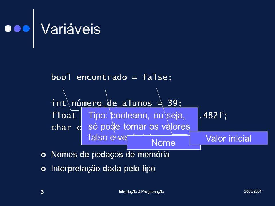 2003/2004 Introdução à Programação 3 Variáveis bool encontrado = false; int número_de_alunos = 39; float taxa_de_conversão = 200.482f; char caractere