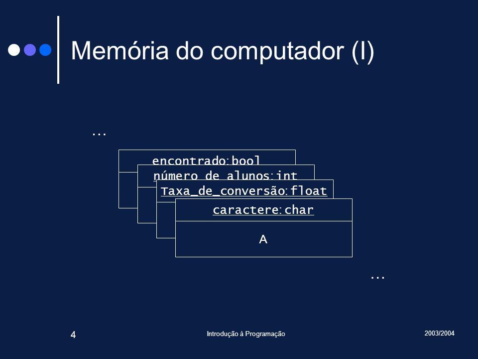 2003/2004 Introdução à Programação 5 Memória do computador (II) Uma sequência de bits 768 Mbyte = 805 306 368 byte = 6 442 450 944 bit Aproximadamente 1 bit por habitante da Terra